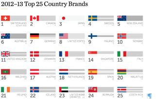 2012-11_Blog Images de marque & Europe-1